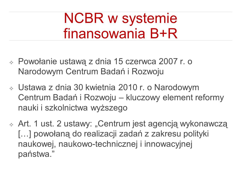 NCBR w systemie finansowania B+R ❖ Powołanie ustawą z dnia 15 czerwca 2007 r. o Narodowym Centrum Badań i Rozwoju ❖ Ustawa z dnia 30 kwietnia 2010 r.