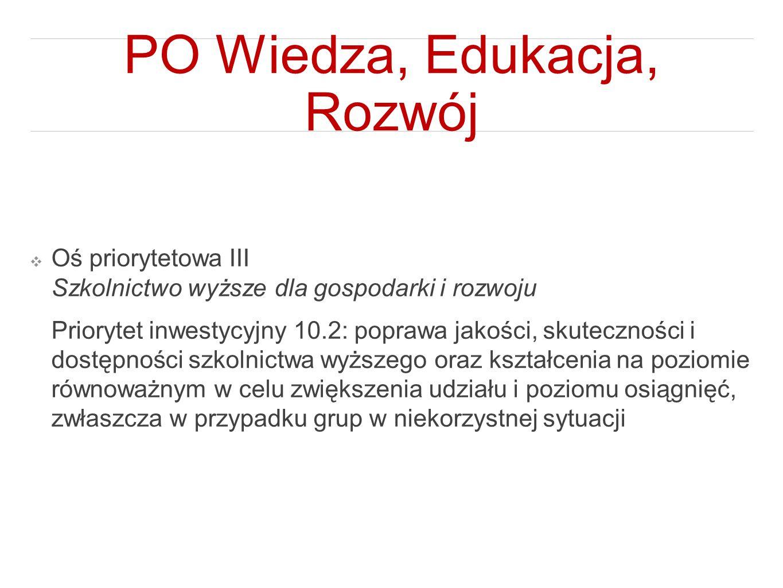 PO Wiedza, Edukacja, Rozwój ❖ Oś priorytetowa III Szkolnictwo wyższe dla gospodarki i rozwoju Priorytet inwestycyjny 10.2: poprawa jakości, skutecznoś