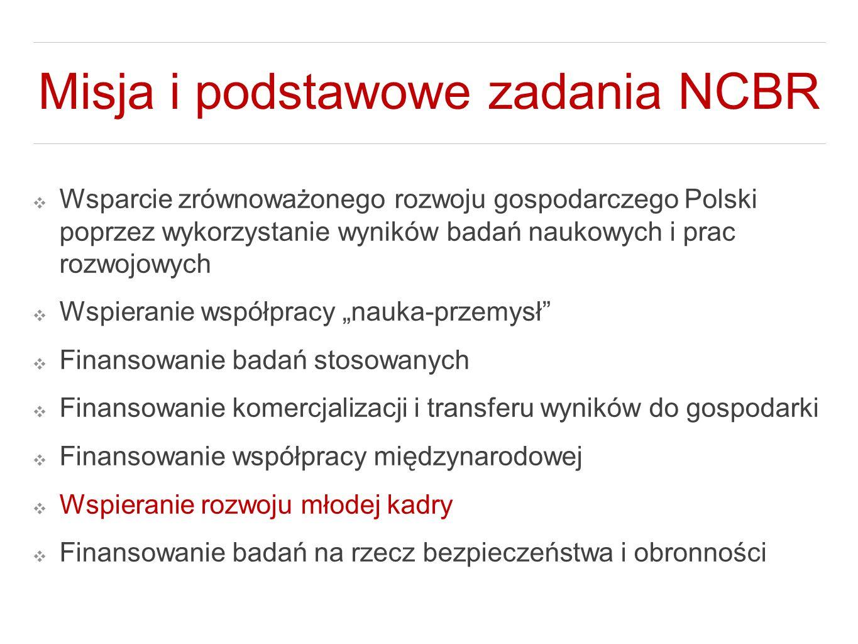 Misja i podstawowe zadania NCBR ❖ Wsparcie zrównoważonego rozwoju gospodarczego Polski poprzez wykorzystanie wyników badań naukowych i prac rozwojowyc