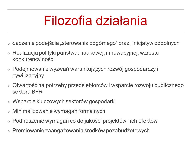 Kontakt Działanie 4.1 – projekt systemowy Ministerstwo Nauki i Szkolnictwa Wyższego Działanie 4.3 Barbara Pastuszek-Lipińska barbara.lipinska@ncbr.gov.pl