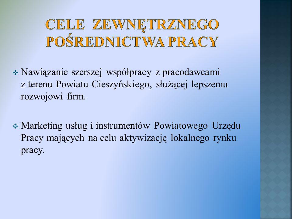  Nawiązywanie i podtrzymywanie kontaktów z pracodawcami z terenu Powiatu Cieszyńskiego poprzez systematyczne wizyty pośredników pracy u pracodawców.