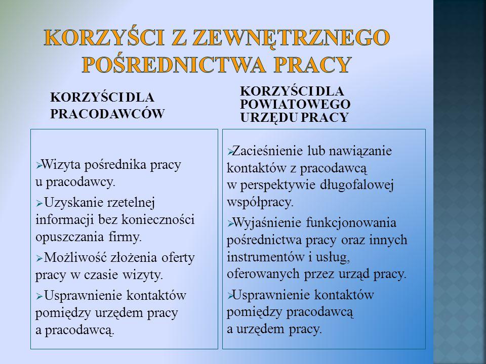 W okresie od lutego 2013 roku do grudnia 2014 roku zewnętrzni pośrednicy pracy zwizytowali łącznie 371 firm z terenu całego powiatu cieszyńskiego, z czego 226 pracodawców nawiązało współpracę z urzędem pracy po raz pierwszy.