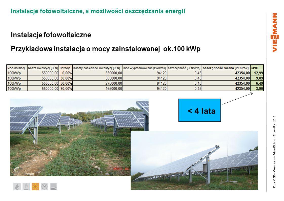 Dział OZE – Viessmann – Adam Eichhorn EicA – Ryn 2013 Instalacje fotowoltaiczne, a możliwości oszczędzania energii Instalacje fotowoltaiczne Przykładowa instalacja o mocy zainstalowanej ok.100 kWp < 4 lata