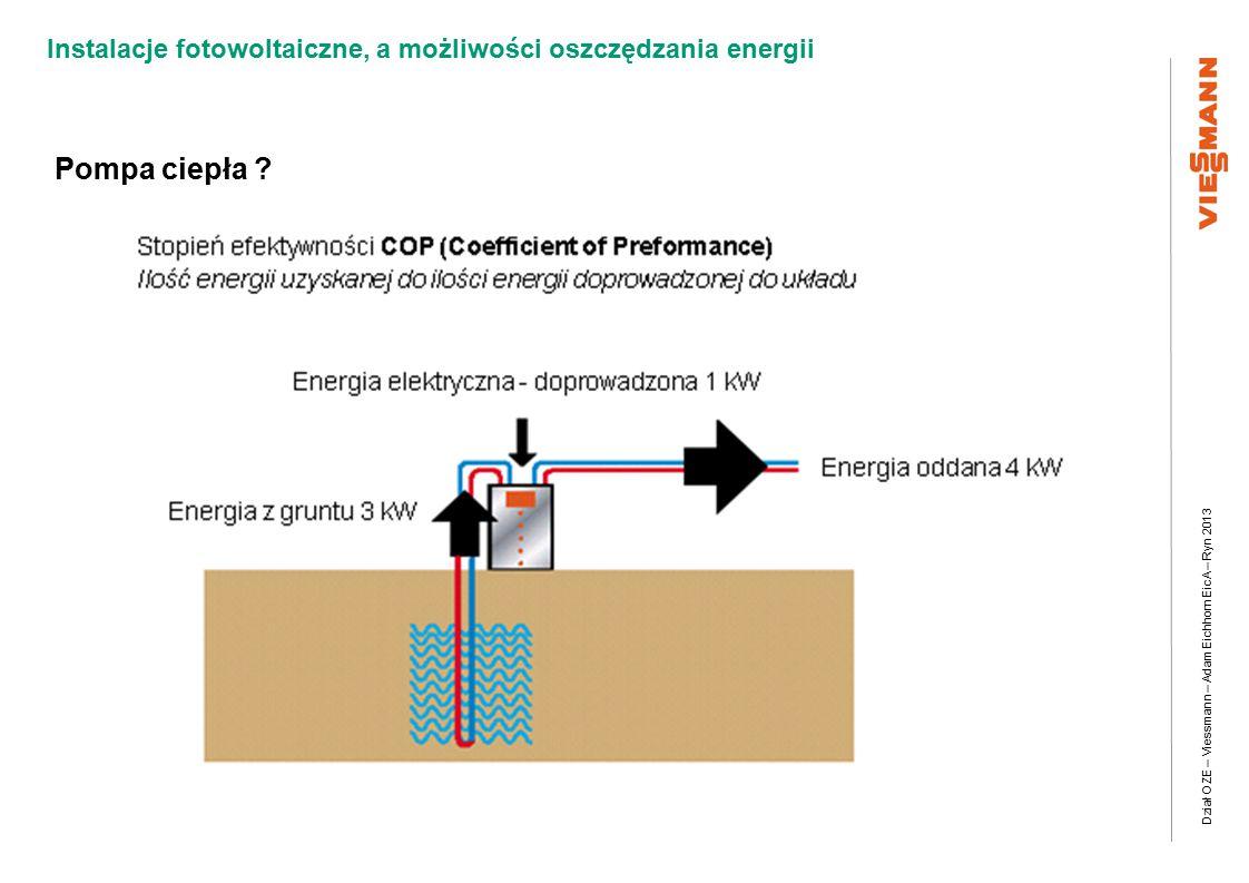 Dział OZE – Viessmann – Adam Eichhorn EicA – Ryn 2013 Instalacje fotowoltaiczne, a możliwości oszczędzania energii Pompa ciepła ?