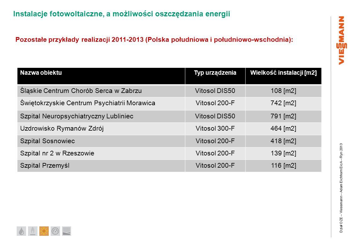 Dział OZE – Viessmann – Adam Eichhorn EicA – Ryn 2013 Instalacje fotowoltaiczne, a możliwości oszczędzania energii Pozostałe przykłady realizacji 2011-2013 (Polska południowa i południowo-wschodnia): Nazwa obiektuTyp urządzeniaWielkość instalacji [m2] Śląskie Centrum Chorób Serca w ZabrzuVitosol DIS50108 [m2] Świętokrzyskie Centrum Psychiatrii MorawicaVitosol 200-F742 [m2] Szpital Neuropsychiatryczny LubliniecVitosol DIS50791 [m2] Uzdrowisko Rymanów ZdrójVitosol 300-F464 [m2] Szpital SosnowiecVitosol 200-F418 [m2] Szpital nr 2 w RzeszowieVitosol 200-F139 [m2] Szpital PrzemyślVitosol 200-F116 [m2]