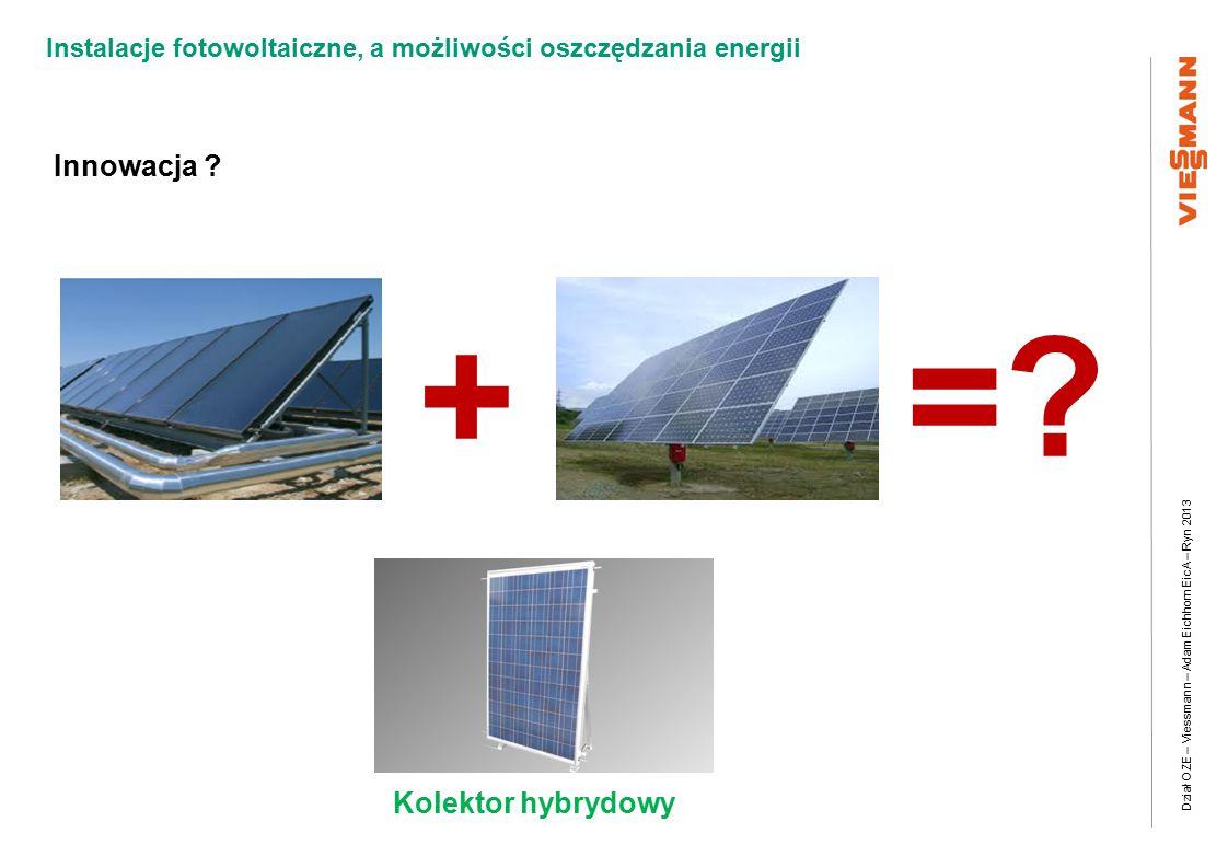 Dział OZE – Viessmann – Adam Eichhorn EicA – Ryn 2013 Instalacje fotowoltaiczne, a możliwości oszczędzania energii Innowacja .