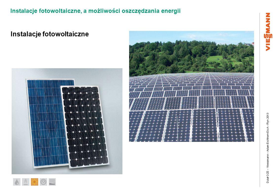 Dział OZE – Viessmann – Adam Eichhorn EicA – Ryn 2013 Instalacje fotowoltaiczne, a możliwości oszczędzania energii Instalacje fotowoltaiczne