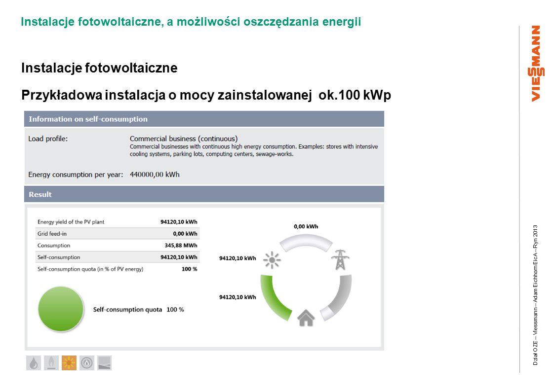 Dział OZE – Viessmann – Adam Eichhorn EicA – Ryn 2013 Instalacje fotowoltaiczne, a możliwości oszczędzania energii Instalacje fotowoltaiczne Przykładowa instalacja o mocy zainstalowanej ok.100 kWp