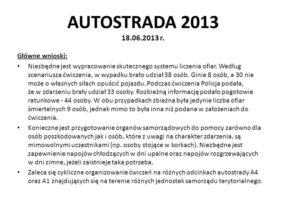 AUTOSTRADA 2013 18.06.2013 r. Główne wnioski: Niezbędne jest wypracowanie skutecznego systemu liczenia ofiar. Według scenariusza ćwiczenia, w wypadku