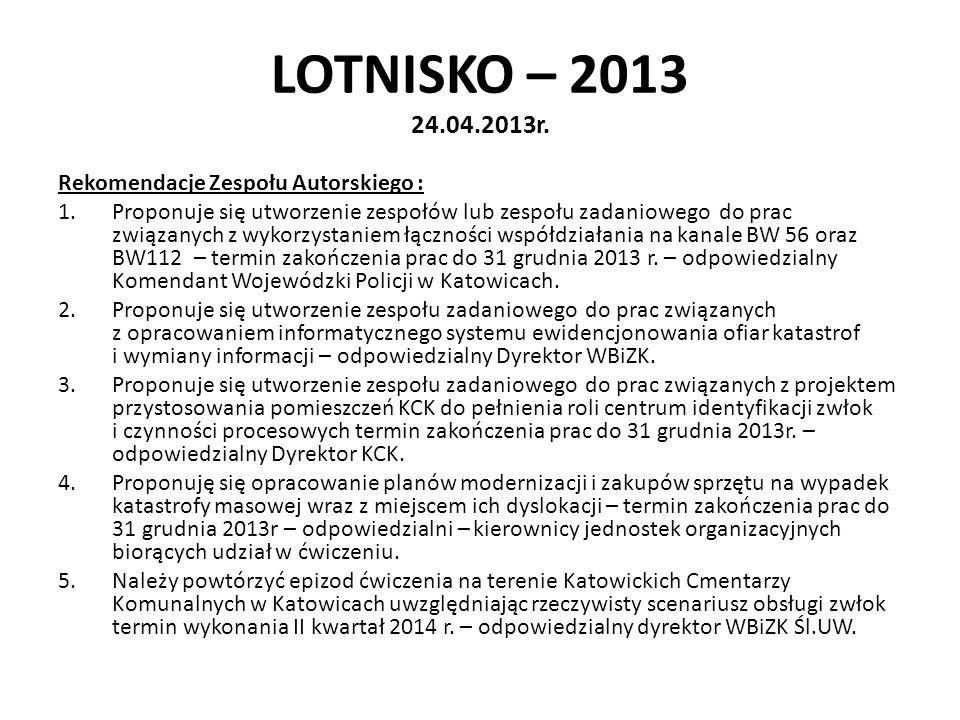 LOTNISKO – 2013 24.04.2013r. Rekomendacje Zespołu Autorskiego : 1.Proponuje się utworzenie zespołów lub zespołu zadaniowego do prac związanych z wykor