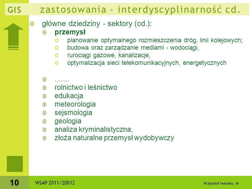 Krzysztof Iwaszko, dr 10 GIS zastosowania - interdyscyplinarność cd.  główne dziedziny - sektory (cd.):  przemysł planowanie optymalnego rozmieszcze