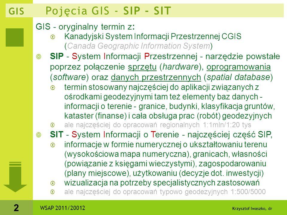 Krzysztof Iwaszko, dr 2 GIS Pojęcia GIS - SIP - SIT GIS - oryginalny termin z:  Kanadyjski System Informacji Przestrzennej CGIS (Canada Geographic In