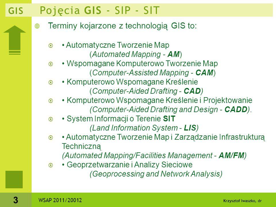 """Krzysztof Iwaszko, dr 4 GIS Pojęcia GIS - SIP - SIT  GIS - aktualnie - wszystkie formy przestrzennej i coraz częściej dynamicznej (4D) wizualizacji różnych danych odnoszących się do terenu (obrazu na ekranie)  wykorzystanie możliwości zintegrowania na ekranie:  podkładu """"mapowego (z serwerów mapowych np."""