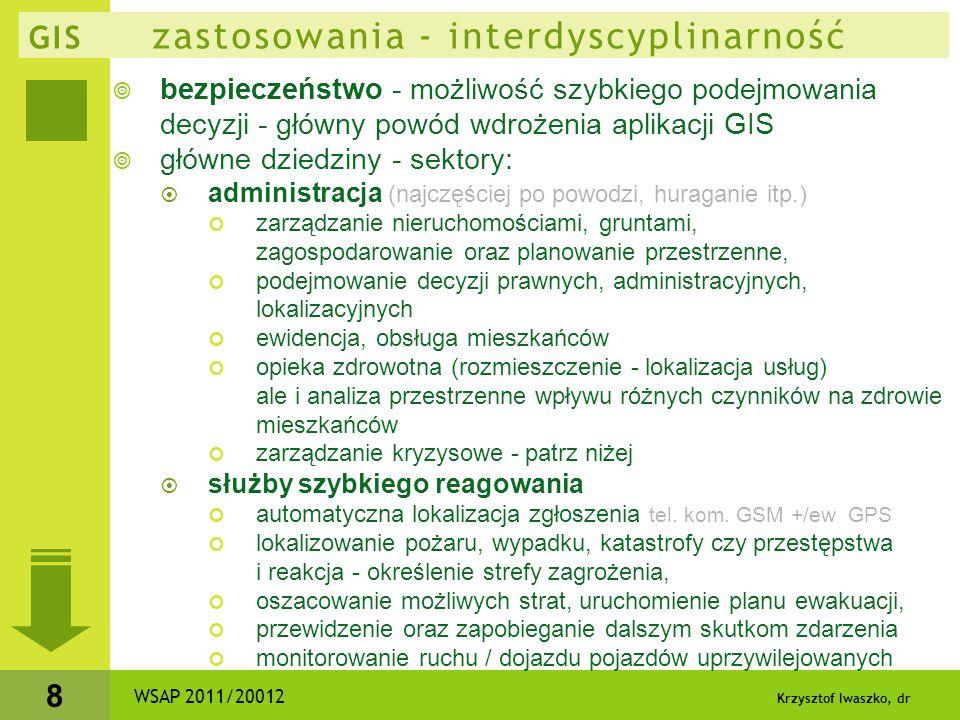 Krzysztof Iwaszko, dr 8 GIS zastosowania - interdyscyplinarność  bezpieczeństwo - możliwość szybkiego podejmowania decyzji - główny powód wdrożenia a
