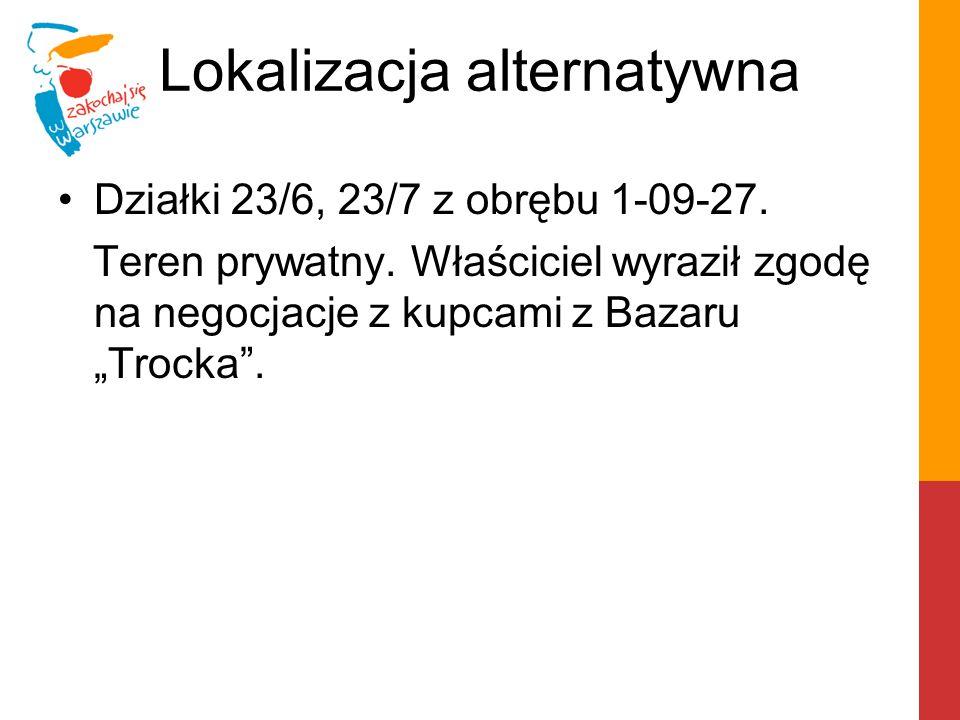 """Działki 23/6, 23/7 z obrębu 1-09-27. Teren prywatny. Właściciel wyraził zgodę na negocjacje z kupcami z Bazaru """"Trocka""""."""