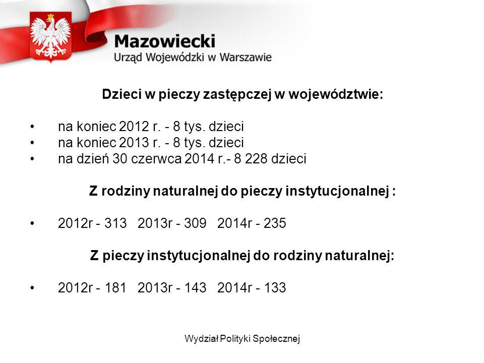 Wydział Polityki Społecznej Dzieci w pieczy zastępczej w województwie: na koniec 2012 r. - 8 tys. dzieci na koniec 2013 r. - 8 tys. dzieci na dzień 30