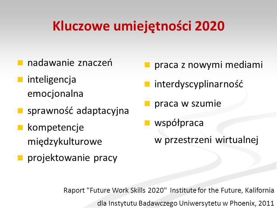 Kluczowe umiejętności 2020 nadawanie znaczeń inteligencja emocjonalna sprawność adaptacyjna kompetencje międzykulturowe projektowanie pracy praca z no