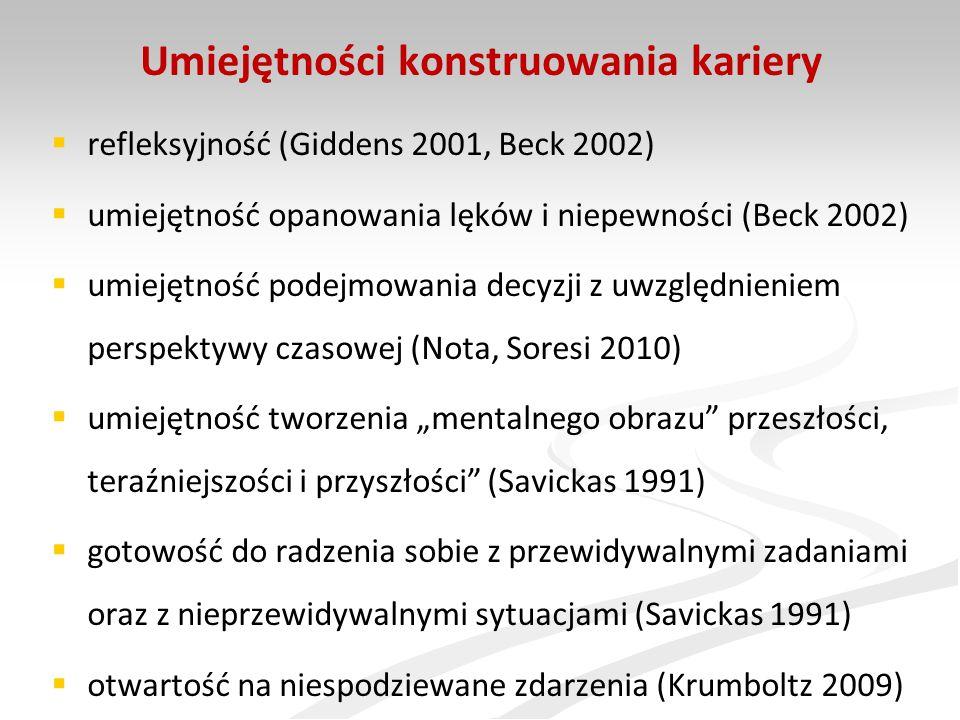 Kluczowe kompetencje współczesnych pracowników (Savickas, 2011) adaptacyjność odporność i radzenie sobie ze zmianą ryzyko vs.