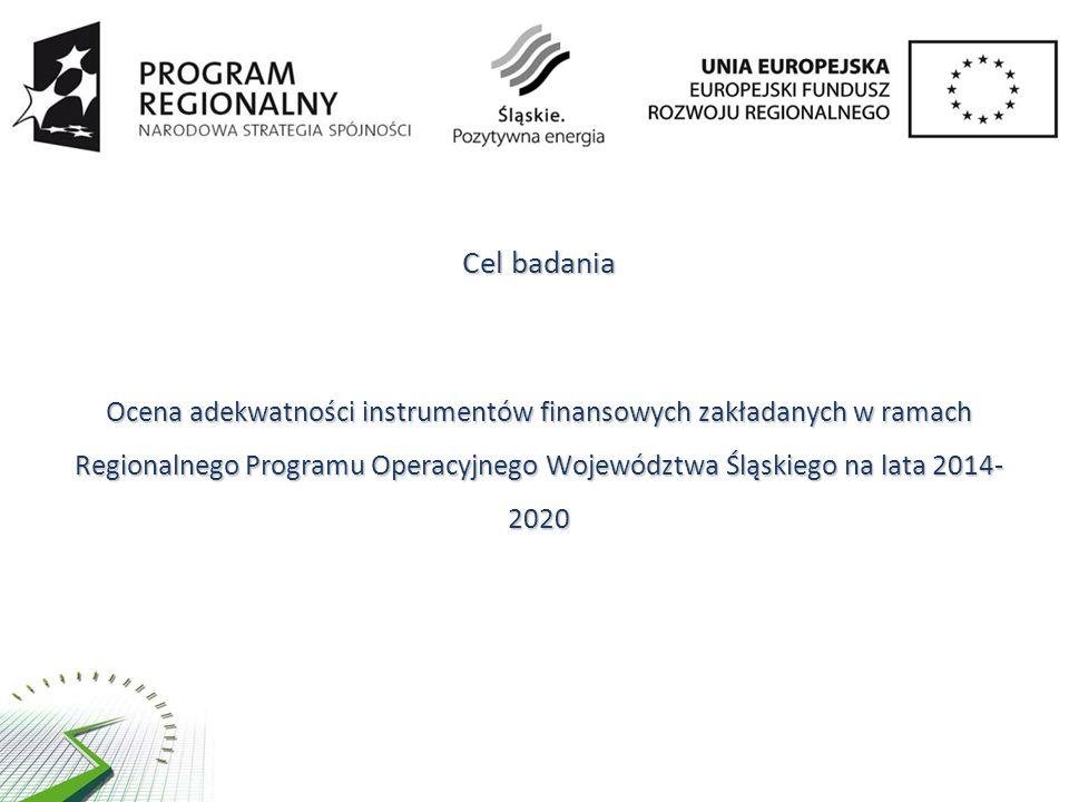 Metodologia Wywiady pogłębione z przedstawicielami Instytucji Zarządzającej Wydział Rozwoju Regionalnego, Wydział Europejskiego Funduszu Rozwoju Regionalnego i Wydział Europejskiego Funduszu Społecznego UM WSL - i Instytucji Pośredniczącej – Wojewódzki Urząd Pracy w Katowicach - RPO WSL 2014-2020 (N=5) Wywiady pogłębione z przedstawicielami Instytucji Zarządzającej Wydział Rozwoju Regionalnego, Wydział Europejskiego Funduszu Rozwoju Regionalnego i Wydział Europejskiego Funduszu Społecznego UM WSL - i Instytucji Pośredniczącej – Wojewódzki Urząd Pracy w Katowicach - RPO WSL 2014-2020 (N=5) Wywiady pogłębione z ekspertami (N=11) Wywiady pogłębione z ekspertami (N=11) Zogniskowany wywiad grupowy (FGI) Zogniskowany wywiad grupowy (FGI) Telefoniczne wywiady wspomagane komputerowo (CATI) wśród odbiorców ostatecznych (N=300) Telefoniczne wywiady wspomagane komputerowo (CATI) wśród odbiorców ostatecznych (N=300) Studia przypadku (N=3) Studia przypadku (N=3) Wspomagane komputerowo wywiady przy pomocy strony WWW z mikro, małymi i średnimi przedsiębiorstwami z województwa śląskiego (N=1065) Wspomagane komputerowo wywiady przy pomocy strony WWW z mikro, małymi i średnimi przedsiębiorstwami z województwa śląskiego (N=1065) Szacowanie luki kapitałowej Szacowanie luki kapitałowej Szacowanie współczynnika mnożnikowego Szacowanie współczynnika mnożnikowego