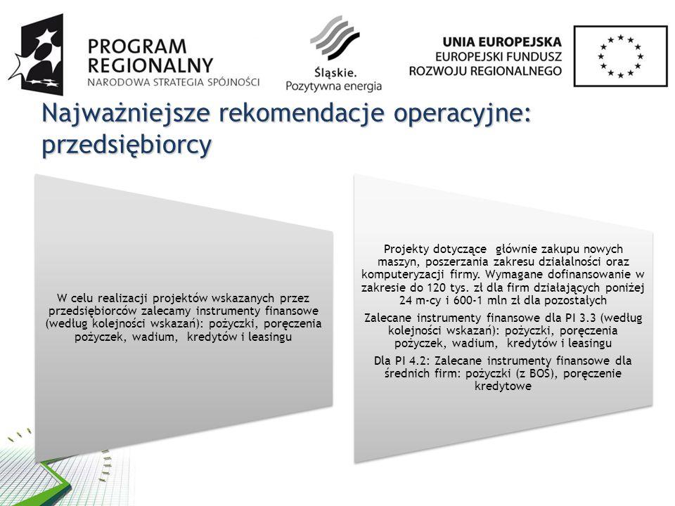 Najważniejsze rekomendacje operacyjne: przedsiębiorcy W celu realizacji projektów wskazanych przez przedsiębiorców zalecamy instrumenty finansowe (wed