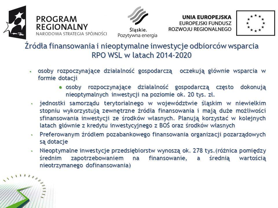 Zakres odbiorców ostatecznych i projektów do wsparcia w RPO WSL 2014-2020 Priorytet inwestycyjny Cel szczegółowy Proponowany zakres odbiorców Proponowane projekty i rodzaj instrumentów finansowych 3.3.