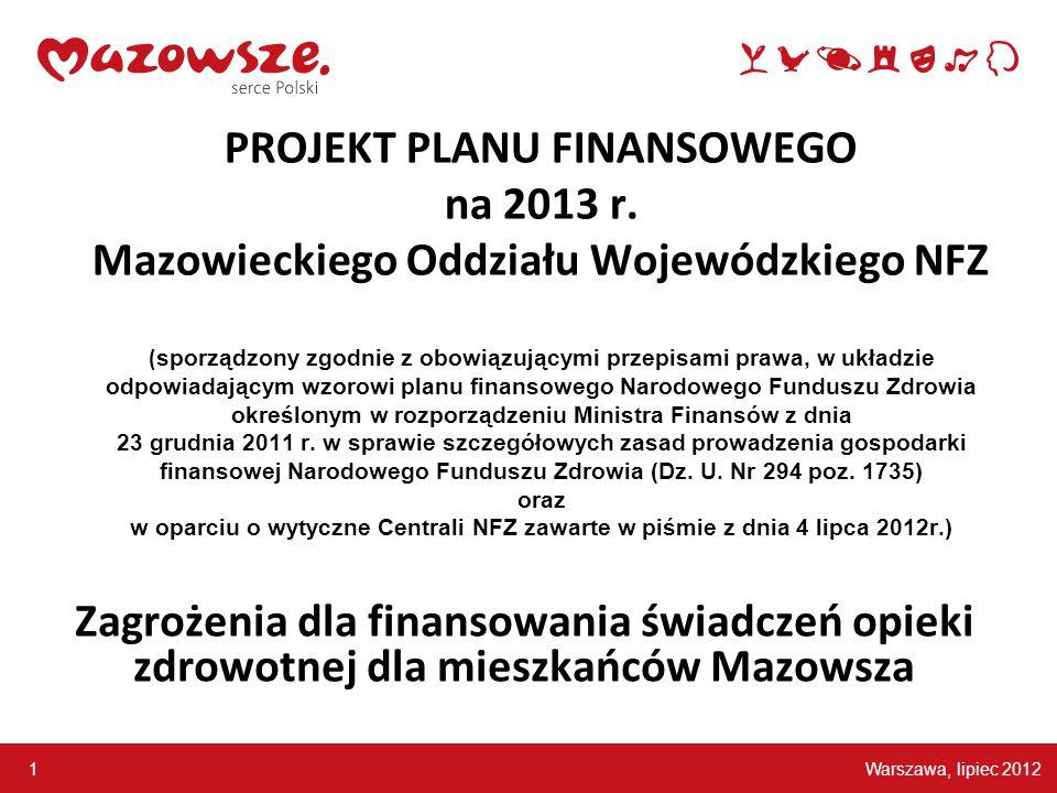 Warszawa, lipiec 2012 1 PROJEKT PLANU FINANSOWEGO na 2013 r. Mazowieckiego Oddziału Wojewódzkiego NFZ ( sporządzony zgodnie z obowiązującymi przepisam