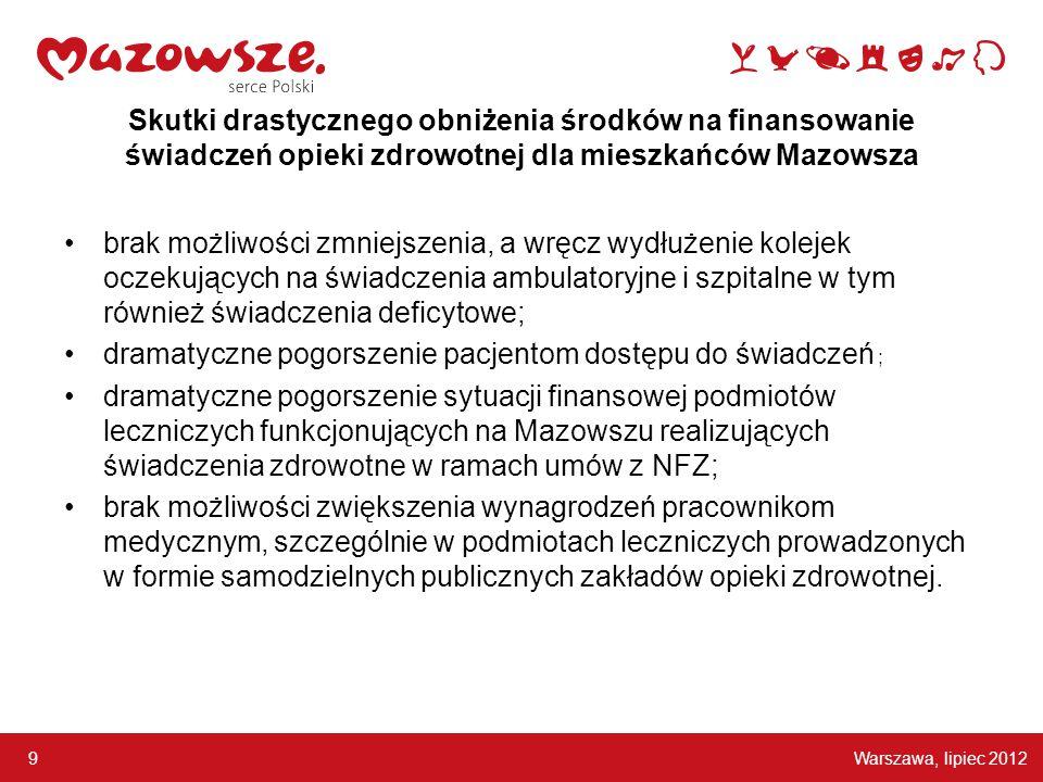 Warszawa, lipiec 2012 9 Skutki drastycznego obniżenia środków na finansowanie świadczeń opieki zdrowotnej dla mieszkańców Mazowsza brak możliwości zmn