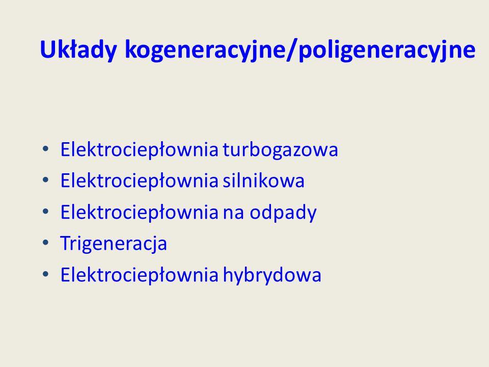 Układy kogeneracyjne/poligeneracyjne Elektrociepłownia turbogazowa Elektrociepłownia silnikowa Elektrociepłownia na odpady Trigeneracja Elektrociepłow