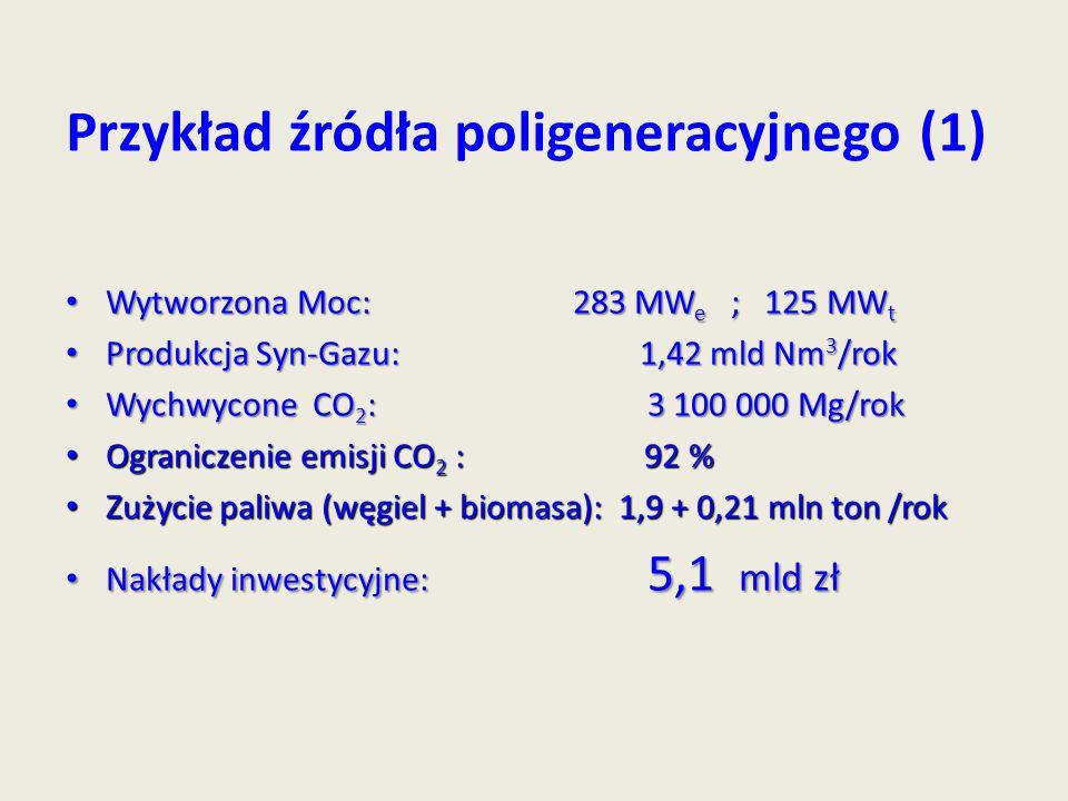 Przykład źródła poligeneracyjnego (1) Wytworzona Moc: 283 MW e ; 125 MW t Wytworzona Moc: 283 MW e ; 125 MW t Produkcja Syn-Gazu: 1,42 mld Nm 3 /rok P