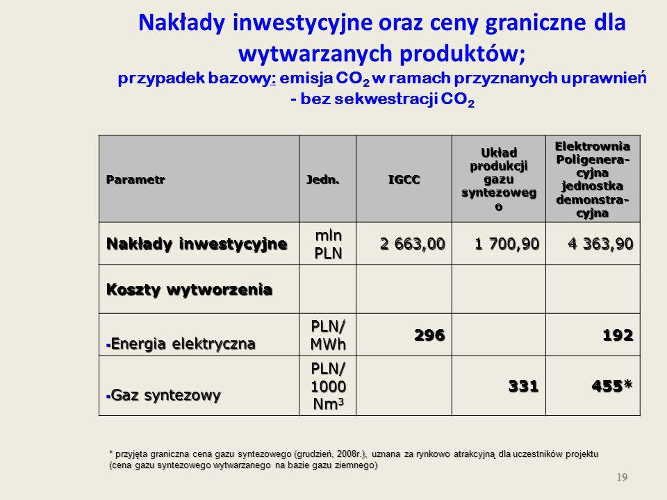 19 Nakłady inwestycyjne oraz ceny graniczne dla wytwarzanych produktów; przypadek bazowy: emisja CO 2 w ramach przyznanych uprawnie ń - bez sekwestrac