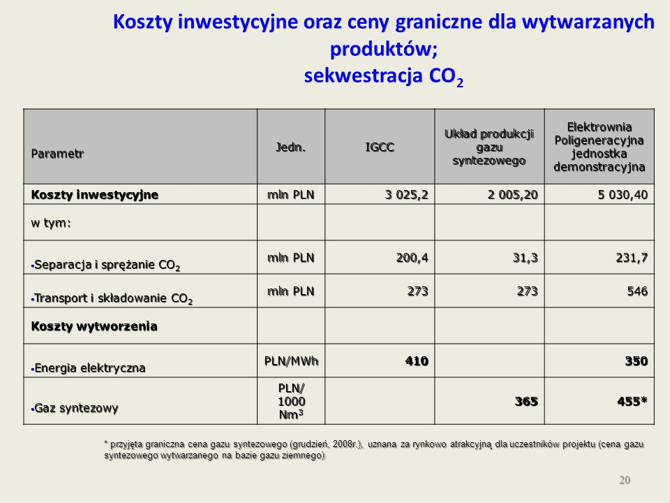 20 Koszty inwestycyjne oraz ceny graniczne dla wytwarzanych produktów; sekwestracja CO 2ParametrJedn.IGCC Układ produkcji gazu syntezowego Elektrownia