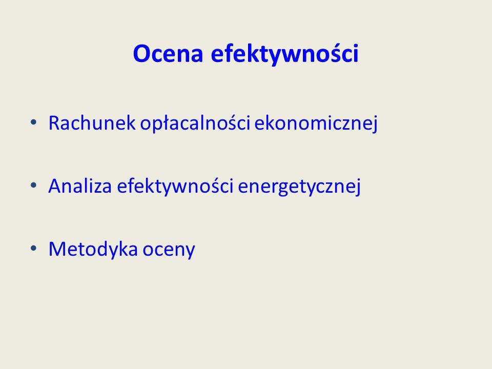 Ocena efektywności Rachunek opłacalności ekonomicznej Analiza efektywności energetycznej Metodyka oceny
