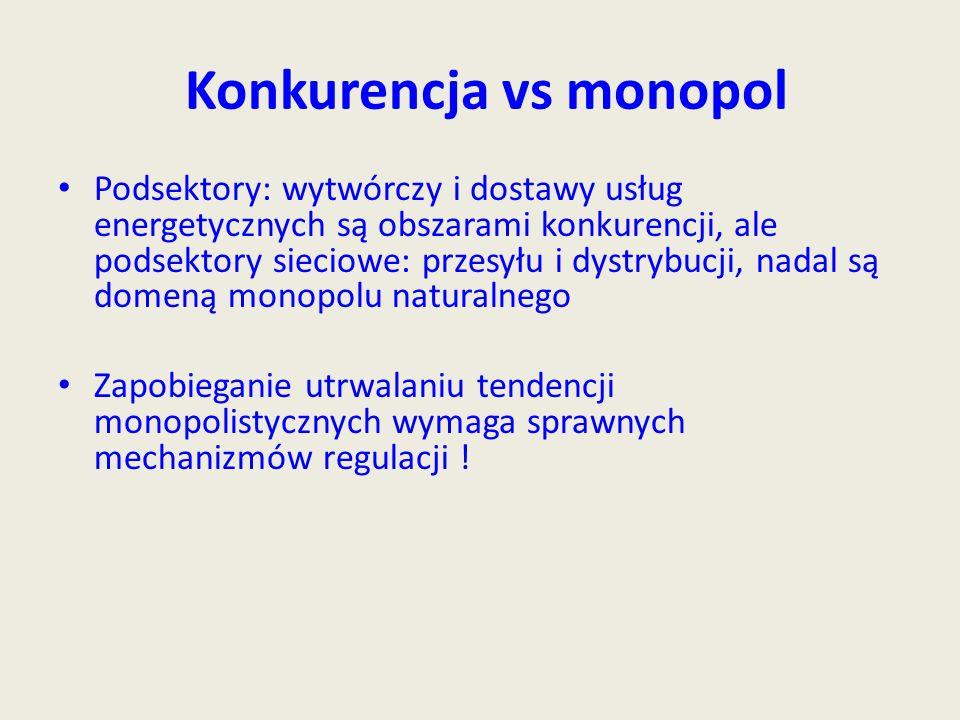 Konkurencja vs monopol Podsektory: wytwórczy i dostawy usług energetycznych są obszarami konkurencji, ale podsektory sieciowe: przesyłu i dystrybucji,