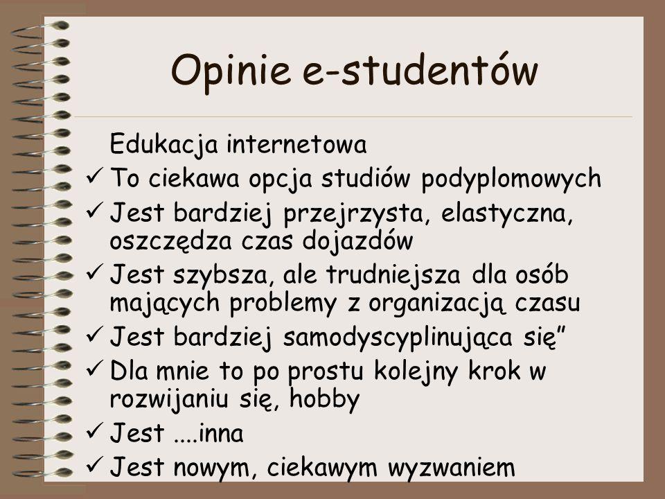 Opinie e-studentów Edukacja internetowa To ciekawa opcja studiów podyplomowych Jest bardziej przejrzysta, elastyczna, oszczędza czas dojazdów Jest szy