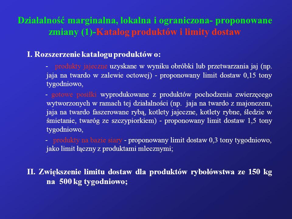 Działalność marginalna, lokalna i ograniczona- proponowane zmiany (1)-Katalog produktów i limity dostaw I. Rozszerzenie katalogu produktów o: - produk