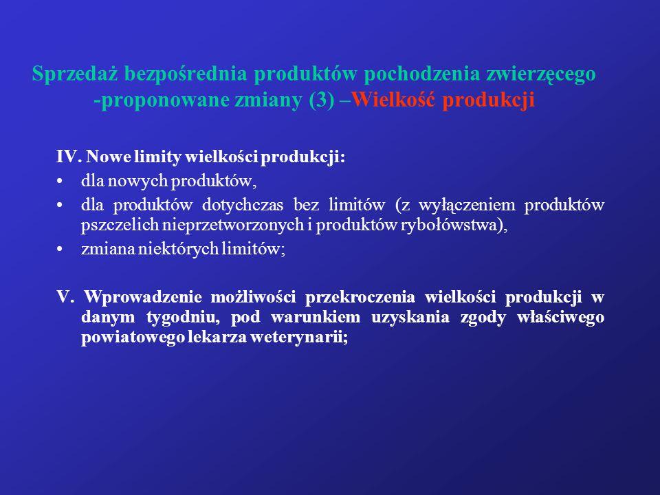 Sprzedaż bezpośrednia produktów pochodzenia zwierzęcego -proponowane zmiany (3) –Wielkość produkcji IV. Nowe limity wielkości produkcji: dla nowych pr