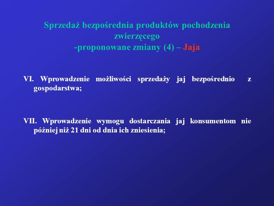 Sprzedaż bezpośrednia produktów pochodzenia zwierzęcego -proponowane zmiany (4) – Jaja VI. Wprowadzenie możliwości sprzedaży jaj bezpośrednio z gospod