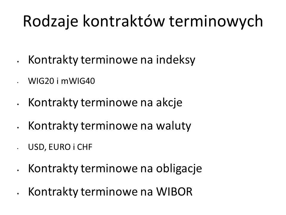 Rodzaje kontraktów terminowych Kontrakty terminowe na indeksy WIG20 i mWIG40 Kontrakty terminowe na akcje Kontrakty terminowe na waluty USD, EURO i CH