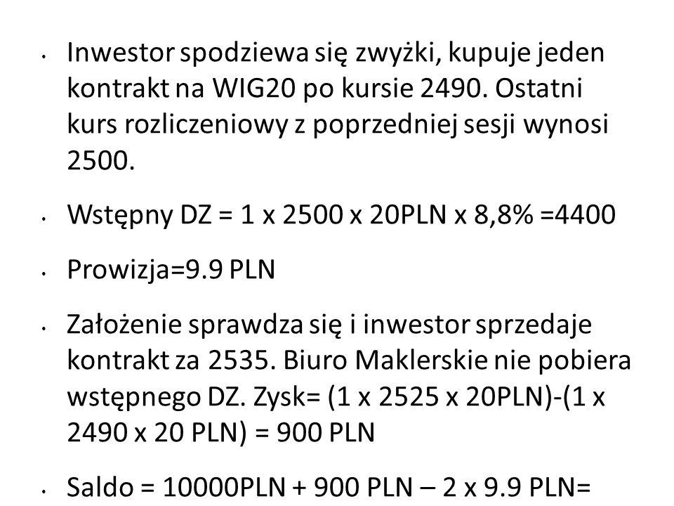 Inwestor spodziewa się zwyżki, kupuje jeden kontrakt na WIG20 po kursie 2490. Ostatni kurs rozliczeniowy z poprzedniej sesji wynosi 2500. Wstępny DZ =