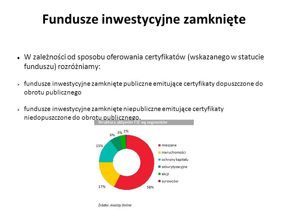 Fundusze inwestycyjne zamknięte W zależności od sposobu oferowania certyfikatów (wskazanego w statucie funduszu) rozróżniamy:  fundusze inwestycyjne
