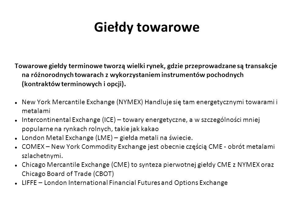 Giełdy towarowe Towarowe giełdy terminowe tworzą wielki rynek, gdzie przeprowadzane są transakcje na różnorodnych towarach z wykorzystaniem instrument