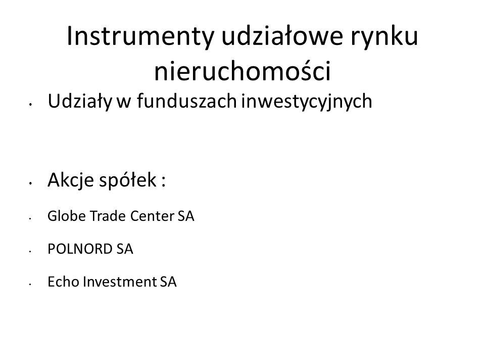 Instrumenty udziałowe rynku nieruchomości Udziały w funduszach inwestycyjnych Akcje spółek : Globe Trade Center SA POLNORD SA Echo Investment SA