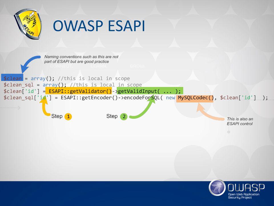 OWASP ESAPI