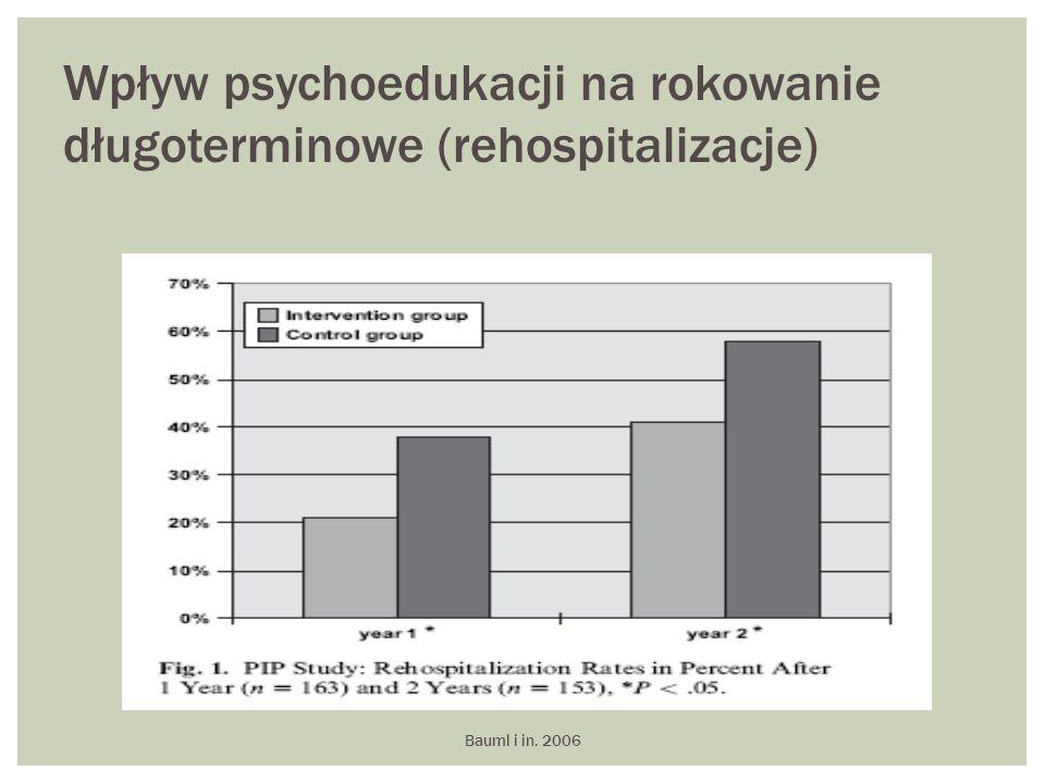 Bauml i in. 2006 Wpływ psychoedukacji na rokowanie długoterminowe (rehospitalizacje)