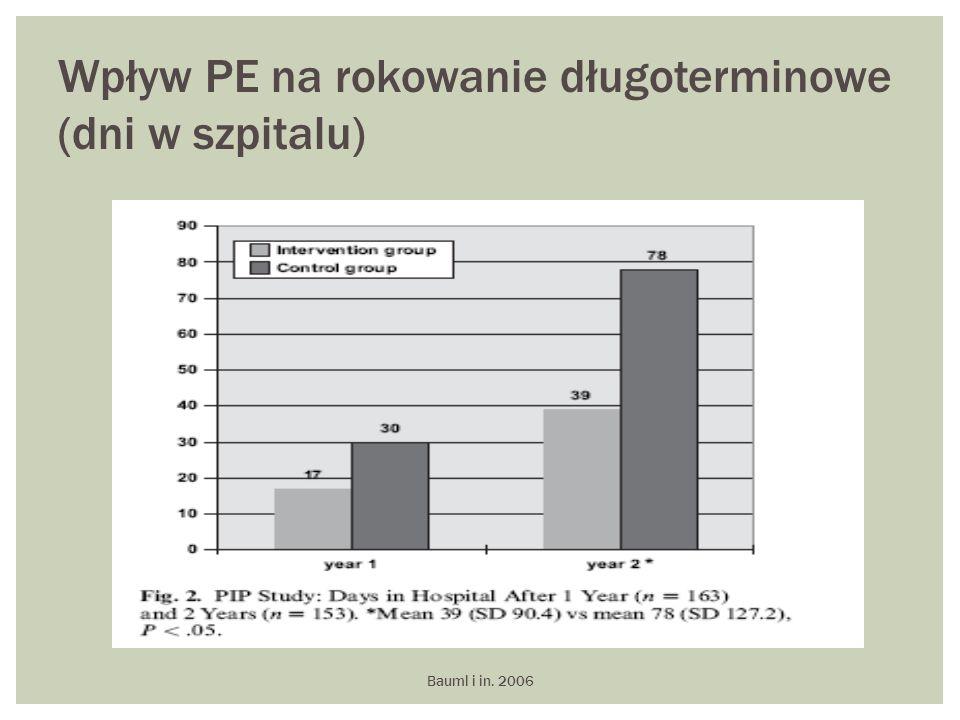 Bauml i in. 2006 Wpływ PE na rokowanie długoterminowe (dni w szpitalu)