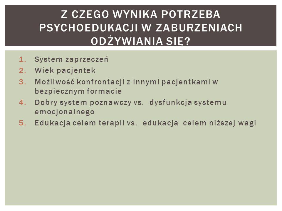 1.System zaprzeczeń 2.Wiek pacjentek 3.Możliwość konfrontacji z innymi pacjentkami w bezpiecznym formacie 4.Dobry system poznawczy vs.
