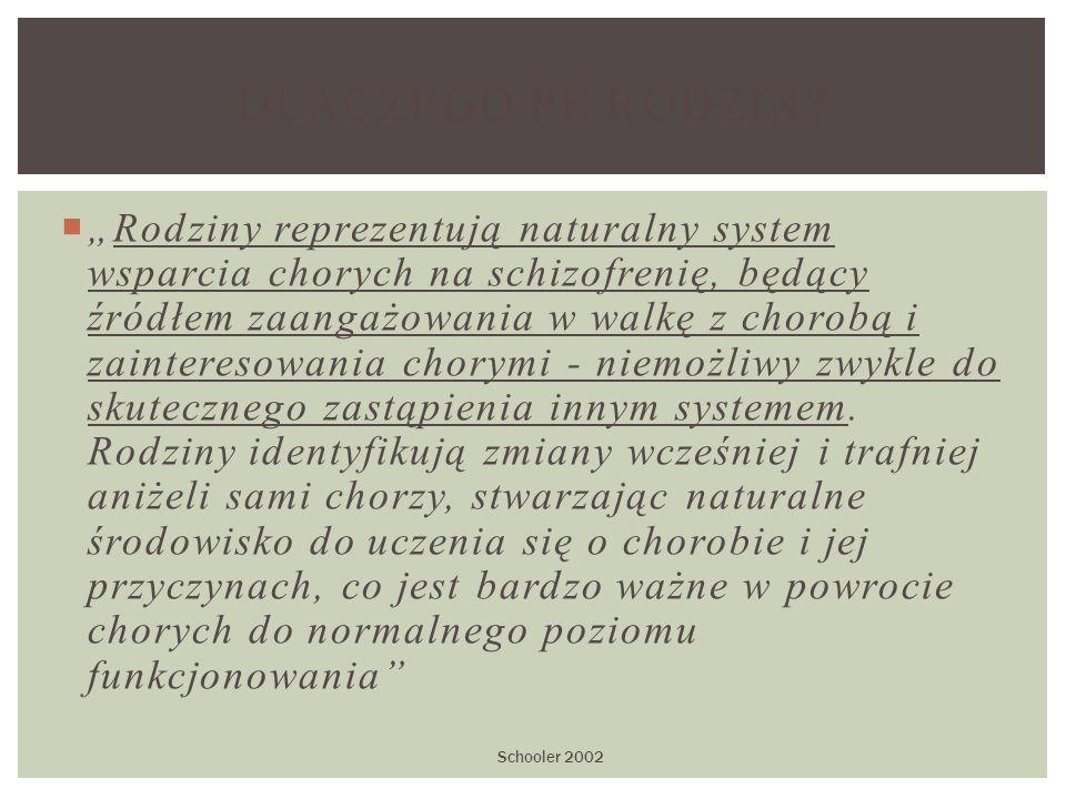 RANZCP 2004 Skuteczność terapii psychosocjalnych w długoterminowym leczeniu schizofrenii Format terapii Indywidualna psychoterapia podtrzymujaca + Terapia umiejętności społecznych +++ Terapia rodzinna ( w tym PE) +++ CBT+++ Terapia zajęciowa +++