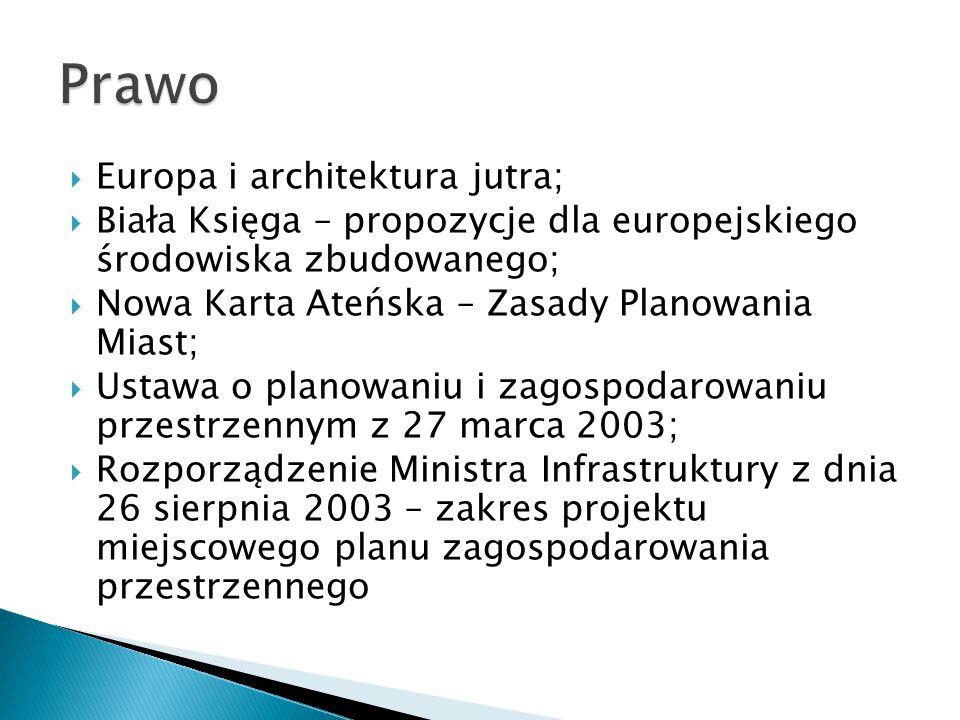  Europa i architektura jutra;  Biała Księga – propozycje dla europejskiego środowiska zbudowanego;  Nowa Karta Ateńska – Zasady Planowania Miast;  Ustawa o planowaniu i zagospodarowaniu przestrzennym z 27 marca 2003;  Rozporządzenie Ministra Infrastruktury z dnia 26 sierpnia 2003 – zakres projektu miejscowego planu zagospodarowania przestrzennego