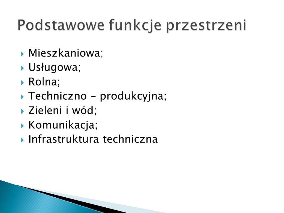  Mieszkaniowa;  Usługowa;  Rolna;  Techniczno – produkcyjna;  Zieleni i wód;  Komunikacja;  Infrastruktura techniczna