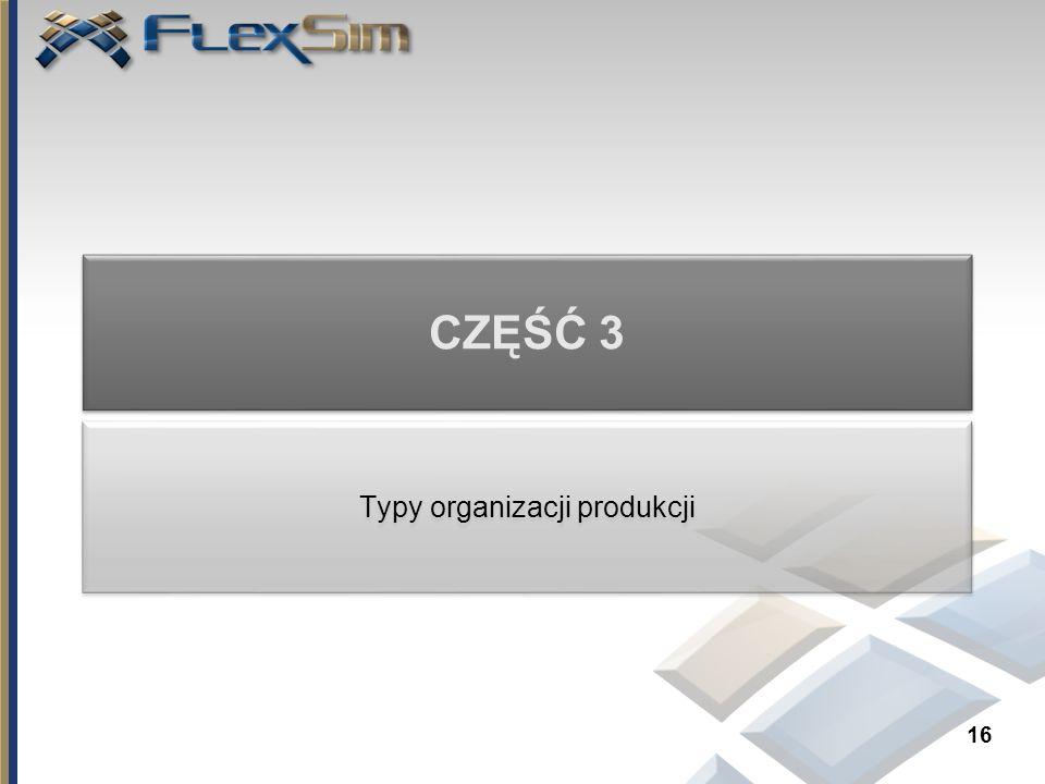 CZĘŚĆ 3 Typy organizacji produkcji 16